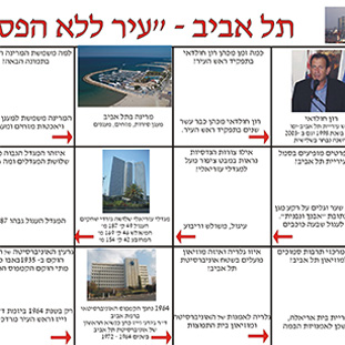 תל אביב - עיר ללא מפסקה, משחקי לימוד לבתי ספר, לקבוצות ולשעות פרטניות, כחלק מ אביזרי לימוד, אמצעי המחשה לבתי ספר ולחטיבות ביניים