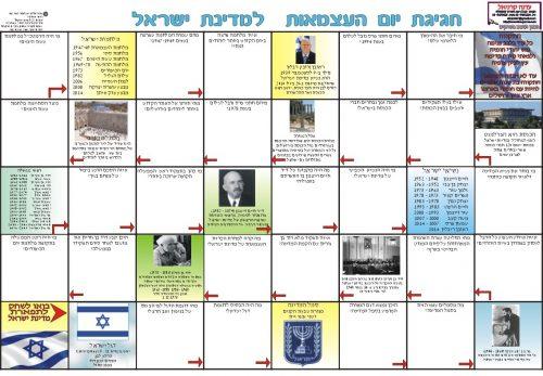 משחק לכבוד יום עצמאות של מדינת ישראל