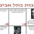 משחק קבוצתי, לימוד משותף וחוויתי, לימוד פרטני. אישים שהם רחובות בתל אביב לכיתות ה-ז