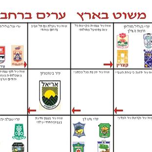 משחק קבוצתי, לימוד משותף וחוויתי, לימוד פרטני. משוט בארץ ערים ברחבי ישראל לכיתות ה-ז